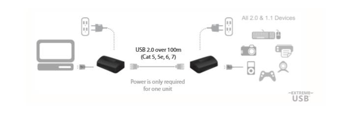 USB2-2211