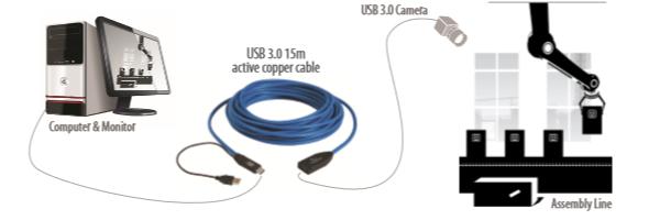 USB3-spectra-3001-15