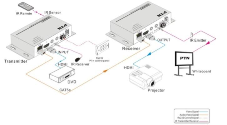 TPHD402P-view