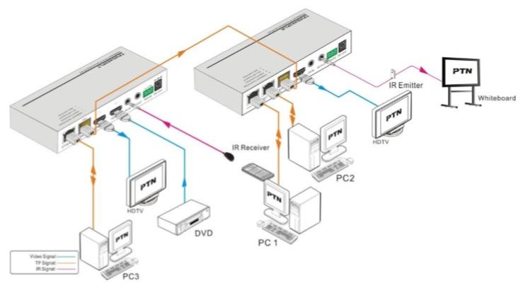 TPHD403PL-view