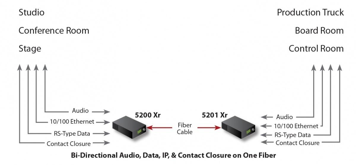5200-app-diagram10858_1200x10000